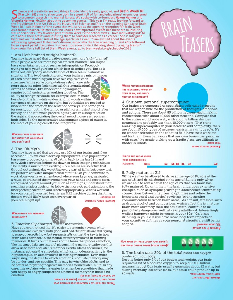 Brain teasers page