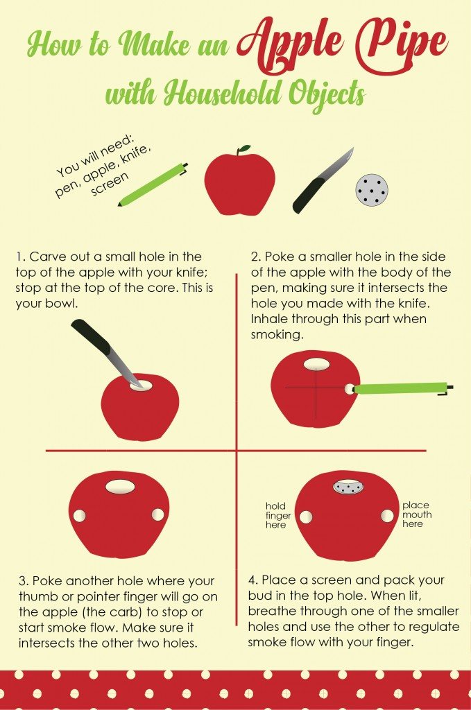 apple pipe how to