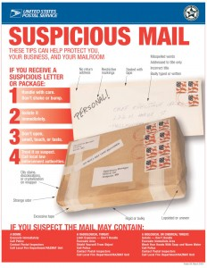 USPS Poster 84 - Suspicious Mail