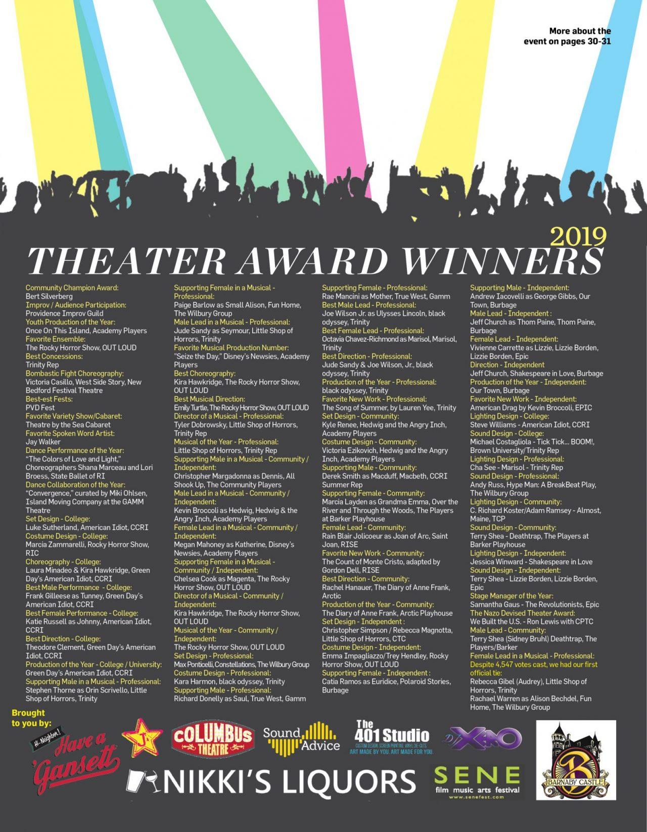 2019 Theater Award Winners › Providence, Rhode Island